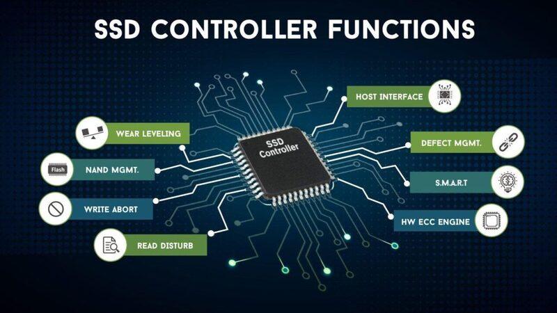 Bộ điều khiển SSD PCIe 5.0 dự kiến sẽ ra mắt vào năm 2022